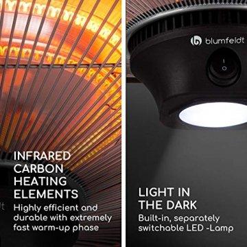 blumfeldt Heat Square - Infrarot-Heizstrahler mit Fernbedienung, Terrassen-Heizstrahler, 1000/2000 Watt, IR ComfortHeat Technologie, LED, schwarz - 4