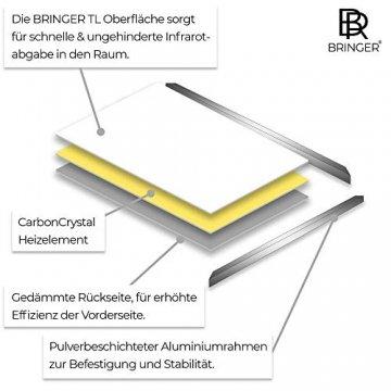 Bringer Infrarotheizung Infrarot Wandheizung Heizung Heizkörper Thermostat (1200 Watt, Heizplatte und Thermostat mit Fernbedienung (BRTF)) - 5