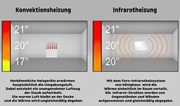 Könighaus Fern Infrarotheizung – Bildheizung in HD Qualität mit TÜV/GS - 200+ Bilder - 300 Watt (45. Sonnenuntergang Meer) - 4
