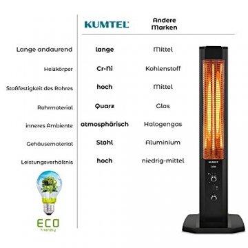 KUMTEL Infrarot Stand Heizstrahler mit Thermostat Infarotheizung für Innen & Außenbereich, 2 Heizstufen, Standgerät, Tragbar, Elegantes Design, 1200 Watt, Schwarz - 3