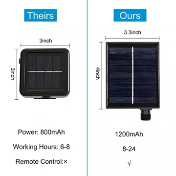 Solar Lichterkette Aussen - 13.5M 60 LED Bienen Lichterkette 8 Modi IP65 Wasserdicht Lichterkette Außen mit Fernbedienung Timer Dimmbar Lichterkette Solar für Bäume Terrasse Partys Garten(Warmweiß) - 3