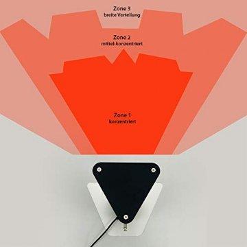 VASNER HeatTower Stand-Heizstrahler 2500 W, 4 Stufen Dimmer, Infrarotstrahler Standgerät, Terrassenstrahler mit Standfuß, Fernbedienung, elektrisch, IP65 Terrasse, schwarz - 9