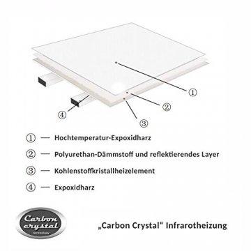 VIESTA H300 Infrarotheizung Carbon Crystal (neueste Technologie) Heizpaneel Heizkörper Heizung heating panel ultraflache Wandheizung Weiß - 300 Watt - 3