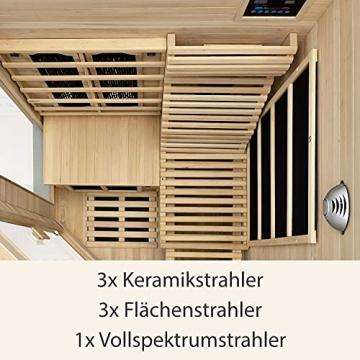 Artsauna Infrarotkabine Aalborg – Triplex-Heizsystem Infrarotsauna - 2 Personen – LED-Farblicht, digitale Steuerung – Hemlock-Holz - 5
