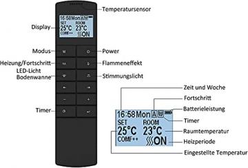 RICHEN Elektrokamin Zeus - Elektrischer Standkamin Mit Heizung, LED-Beleuchtung, 3D-Flammeneffekt & Fernbedienung - Elektrischer Kamin Weiß - 7