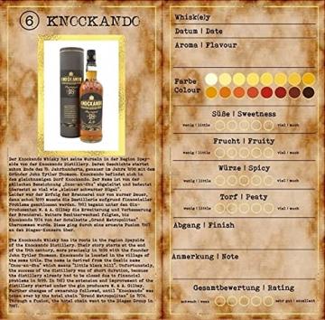 Whisky Adventskalender Klassik Edition 2021 - Vita Dulcis - 24x0,02l - 4